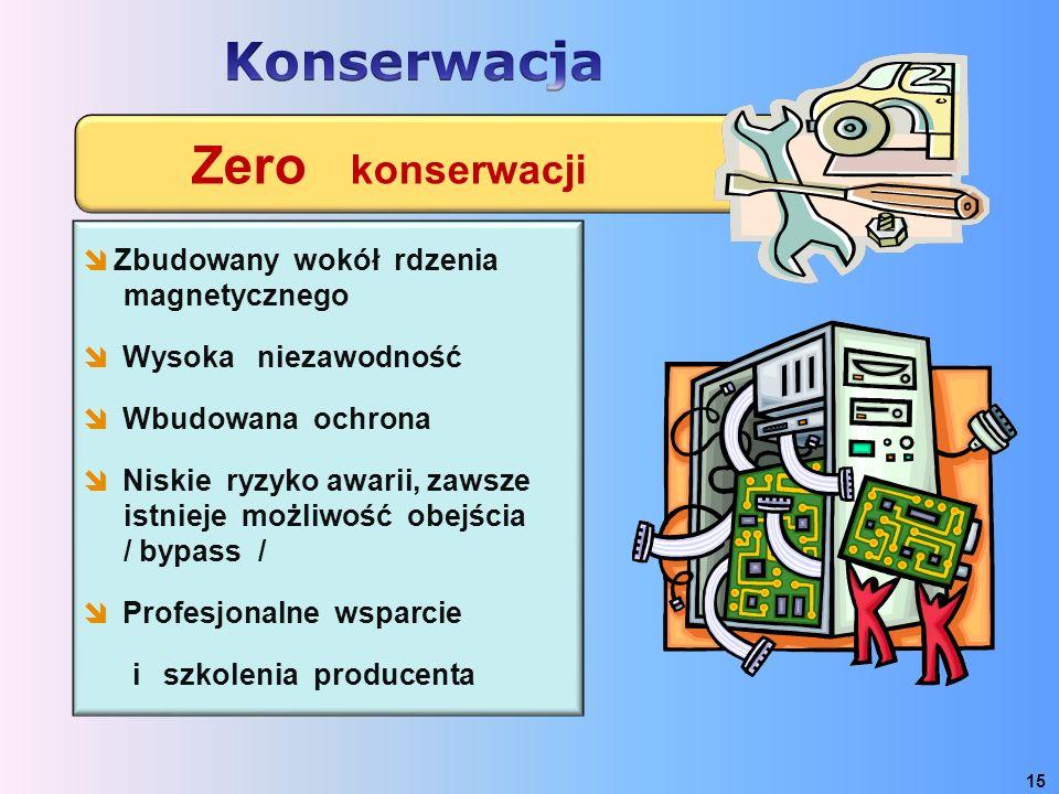 Zero konserwacji 15  Zbudowany wokół rdzenia magnetycznego  Wysoka niezawodność  Wbudowana ochrona  Niskie ryzyko awarii, zawsze istnieje możliwoś
