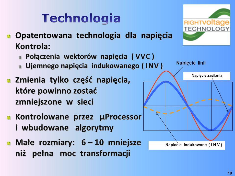 Opatentowana technologia dla napięcia Kontrola: Połączenia wektorów napięcia ( V V C ) Ujemnego napięcia indukowanego ( I N V ) Zmienia tylko część na