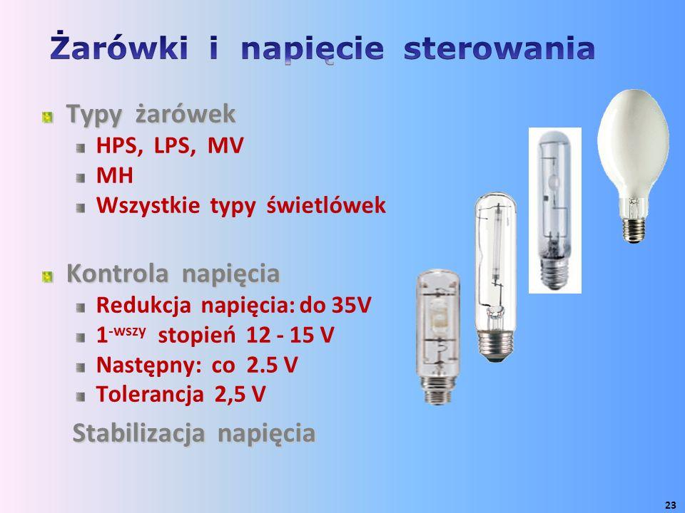 Typy żarówek HPS, LPS, MV MH Wszystkie typy świetlówek Kontrola napięcia Redukcja napięcia: do 35V 1 -wszy stopień 12 - 15 V Następny: co 2.5 V Tolera