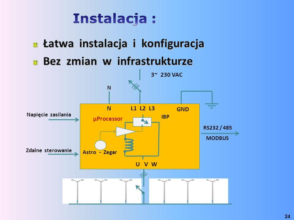 Łatwa instalacja i konfiguracja Bez zmian w infrastrukturze 24 3~ 230 VAC Napięcie zasilania Zdalne sterowanie L1 L2 L3 U V W GND Astro - Zegar N N RS