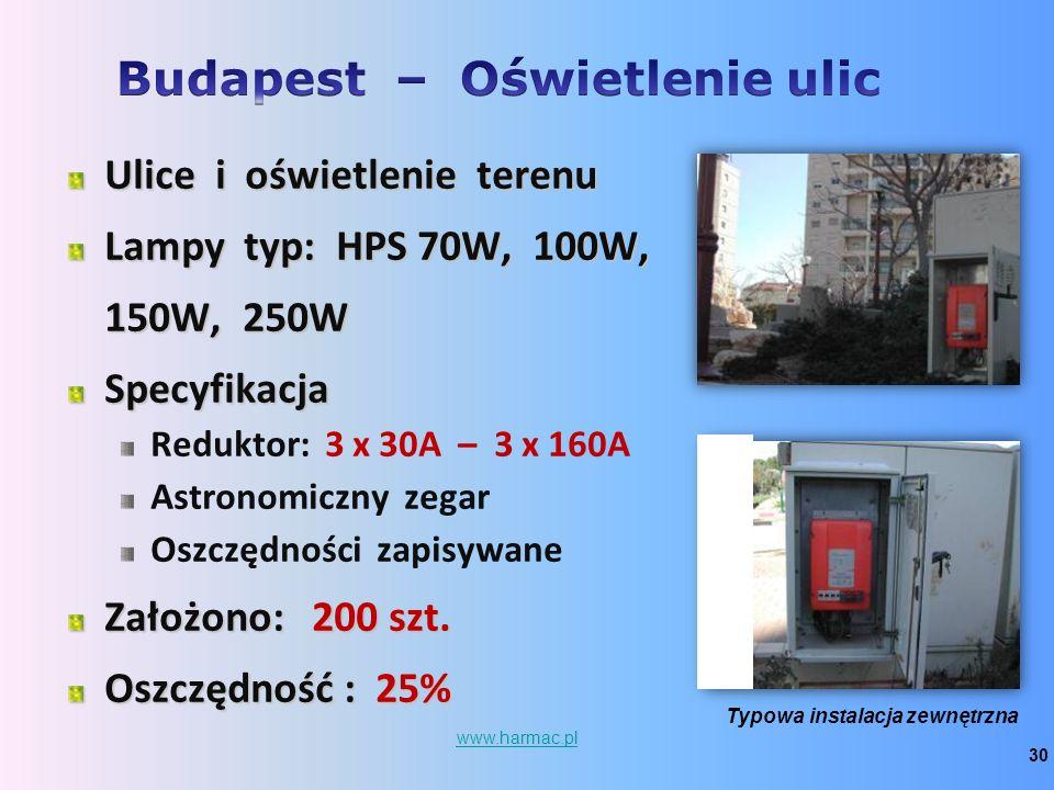 Ulice i oświetlenie terenu Lampy typ: HPS 70W, 100W, 150W, 250W 150W, 250WSpecyfikacja Reduktor: 3 x 30A – 3 x 160A Astronomiczny zegar Oszczędności z