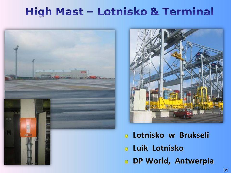 Lotnisko w Brukseli Luik Lotnisko DP World, Antwerpia 31