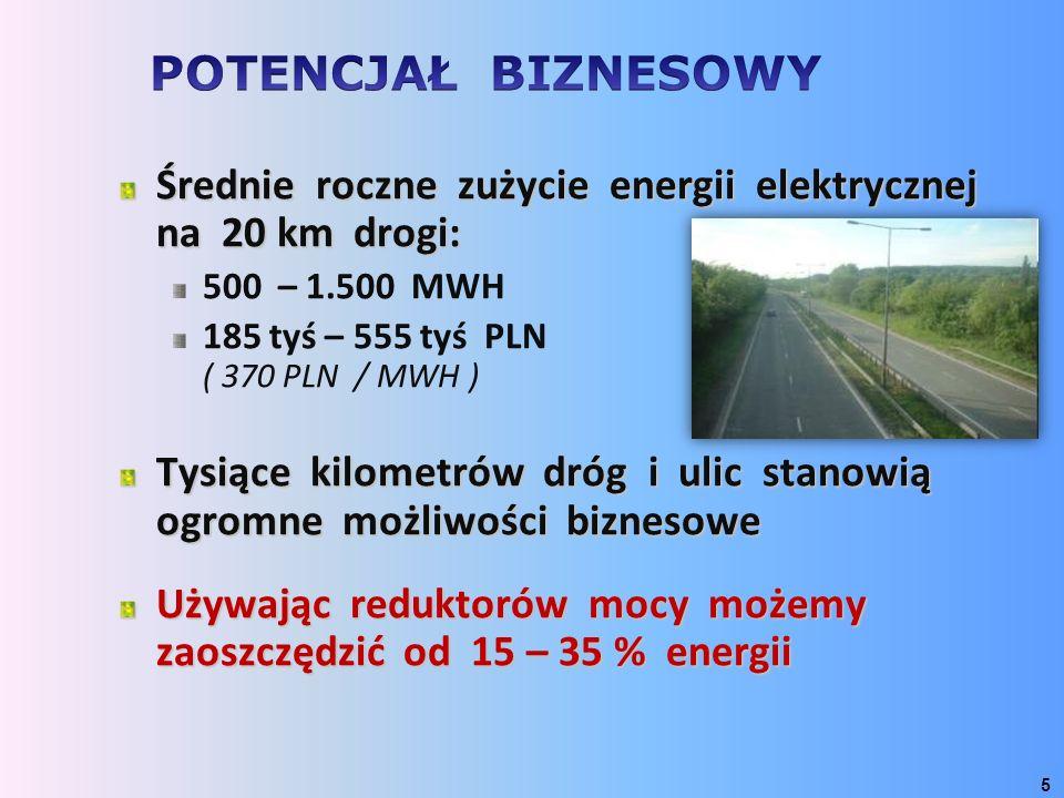 5 Średnie roczne zużycie energii elektrycznej na 20 km drogi: 500 – 1.500 MWH 185 tyś – 555 tyś PLN ( 370 PLN / MWH ) Tysiące kilometrów dróg i ulic s