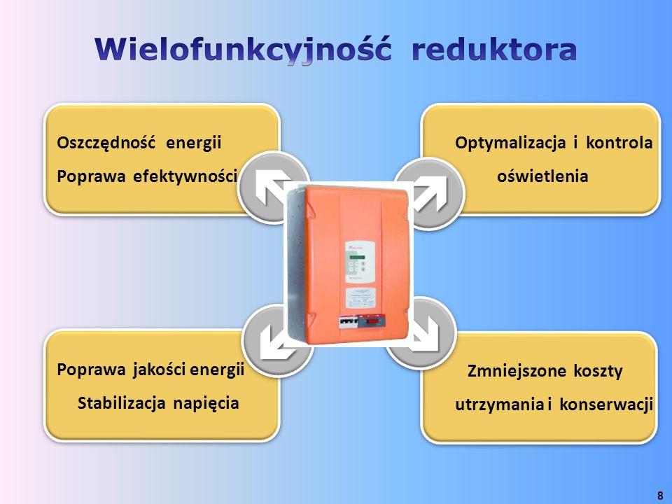 8 Oszczędność energii Poprawa efektywności Oszczędność energii Poprawa efektywności Optymalizacja i kontrola oświetlenia Optymalizacja i kontrola oświ
