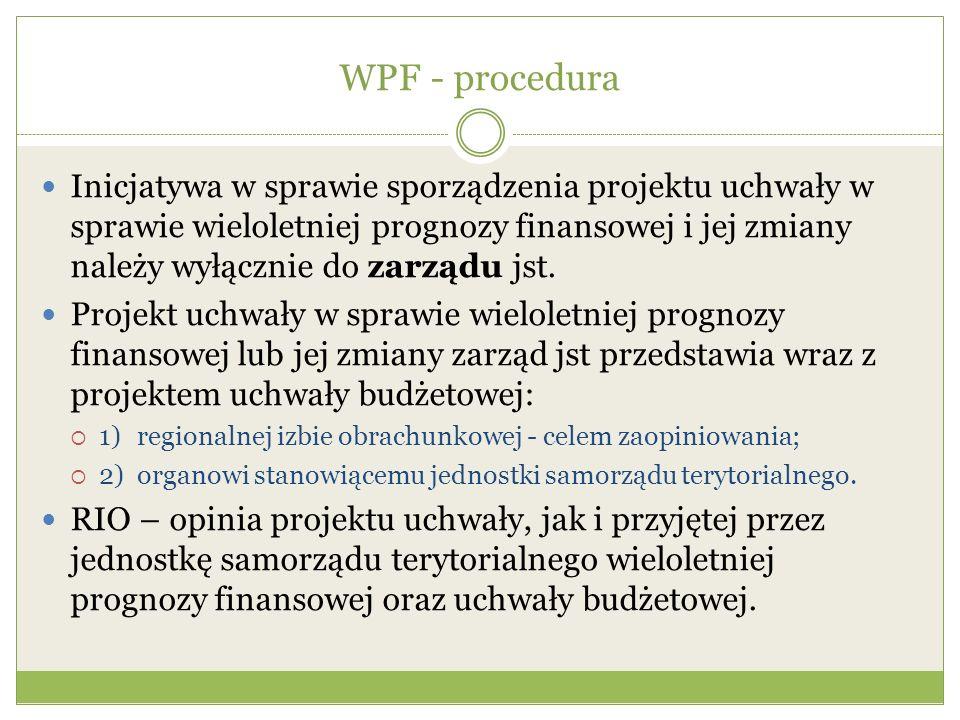 WPF - procedura Inicjatywa w sprawie sporządzenia projektu uchwały w sprawie wieloletniej prognozy finansowej i jej zmiany należy wyłącznie do zarządu jst.