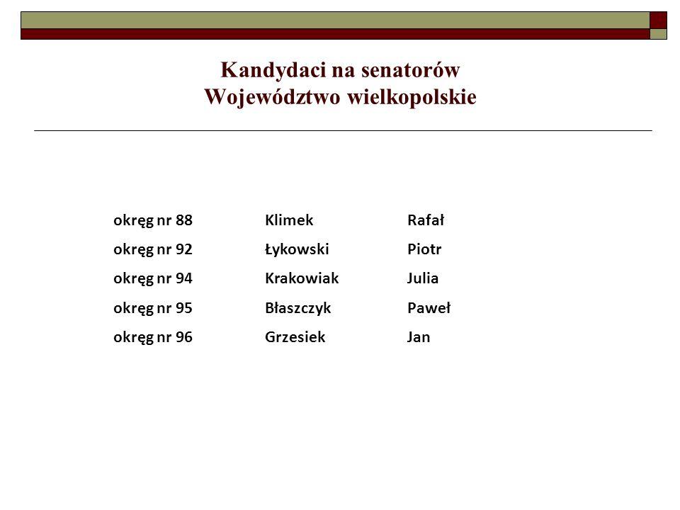 Kandydaci na senatorów Województwo wielkopolskie okręg nr 88KlimekRafał okręg nr 92ŁykowskiPiotr okręg nr 94KrakowiakJulia okręg nr 95BłaszczykPaweł okręg nr 96GrzesiekJan