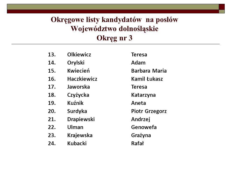 Kandydaci na senatorów Województwo świętokrzyskie okręg nr 81GałuszkaGrzegorz okręg nr 82BąkArkadiusz okręg nr 83StaniochMałgorzata Maria