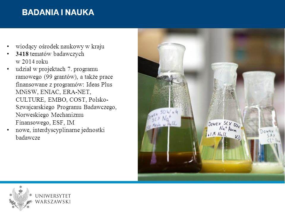 wiodący ośrodek naukowy w kraju 3418 tematów badawczych w 2014 roku udział w projektach 7.