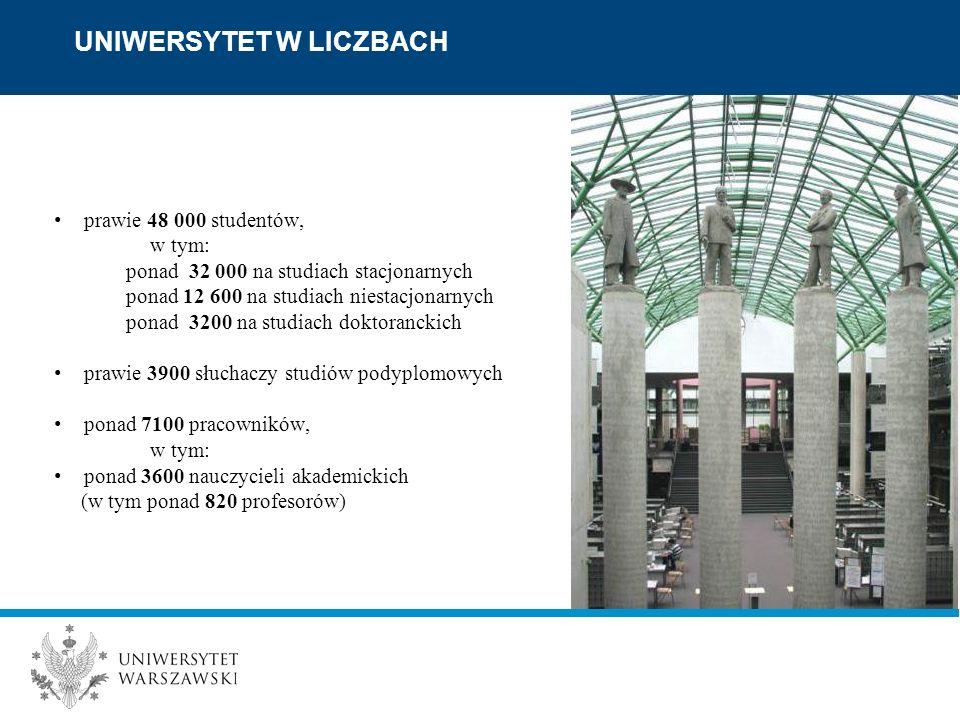 prawie 48 000 studentów, w tym: ponad 32 000 na studiach stacjonarnych ponad 12 600 na studiach niestacjonarnych ponad 3200 na studiach doktoranckich prawie 3900 słuchaczy studiów podyplomowych ponad 7100 pracowników, w tym: ponad 3600 nauczycieli akademickich (w tym ponad 820 profesorów) UNIWERSYTET W LICZBACH