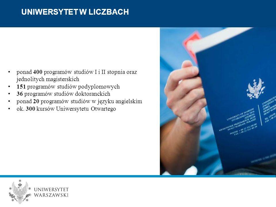 Uniwersytet współpracuje z 800 podmiotami zagranicznymi.