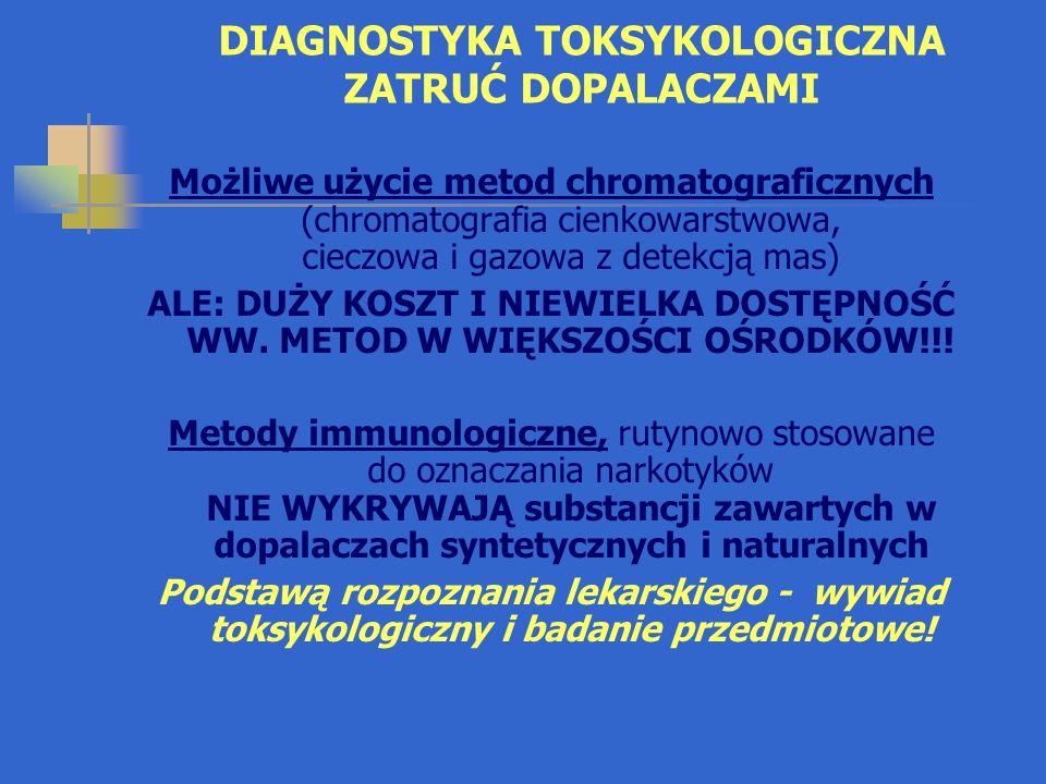 LECZENIE ZATRUĆ DOPALACZAMI Leczenie objawowe i podtrzymujące podstawowe funkcje życiowe - leki uspokajające, psychotropowe – znoszą niekorzystne objawy ośrodkowe - dożylne infuzje płynów - leki przeciwwymiotne - leki regulujące ciśnienie krwi, antyarytmiczne - intensywna terapia zachowawcza Dekontaminacja, tj.