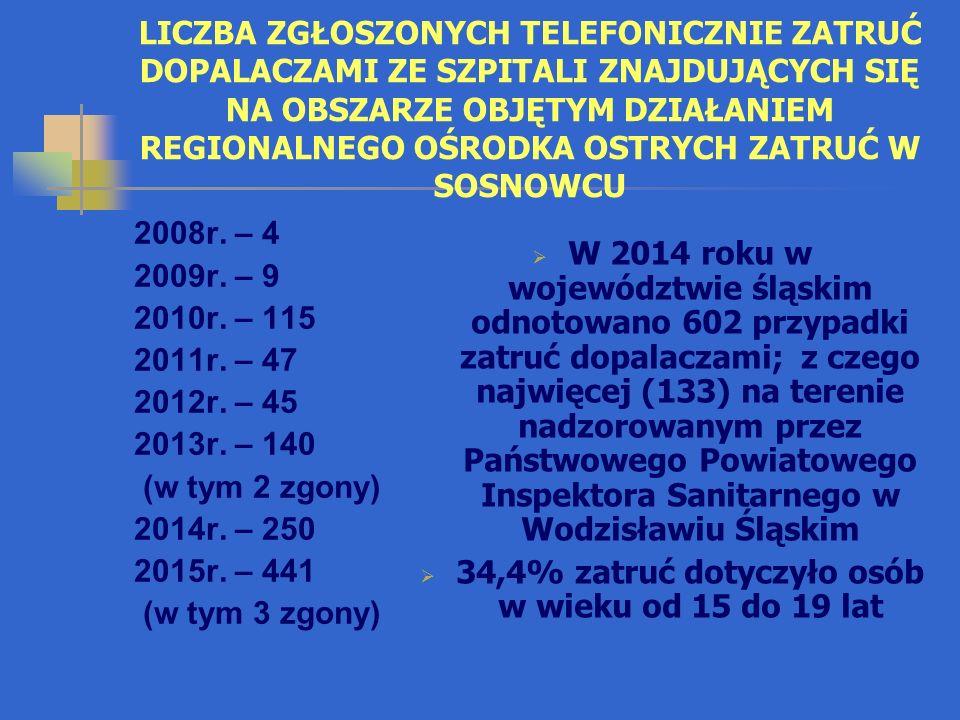 ASPEKT PRAWNY Ustawa z dn.29.07.2005r. o przeciwdziałaniu narkomanii (Dz.