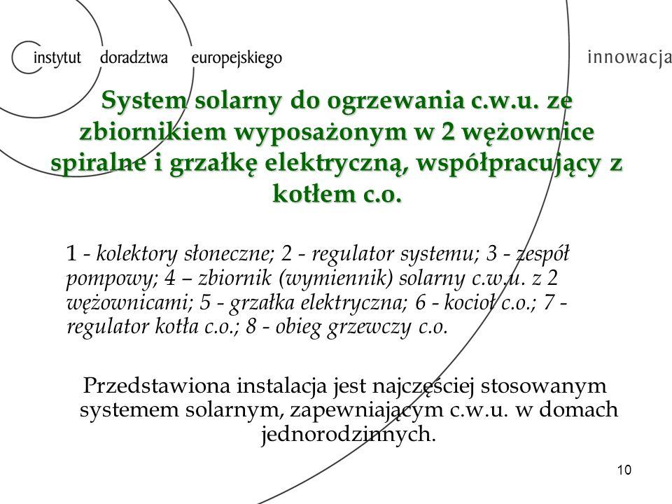 10 System solarny do ogrzewania c.w.u. ze zbiornikiem wyposażonym w 2 wężownice spiralne i grzałkę elektryczną, współpracujący z kotłem c.o. 1 - kolek