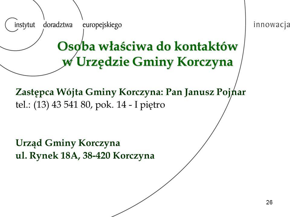 Osoba właściwa do kontaktów ze strony Instytutu Doradztwa Europejskiego - Innowacja s.