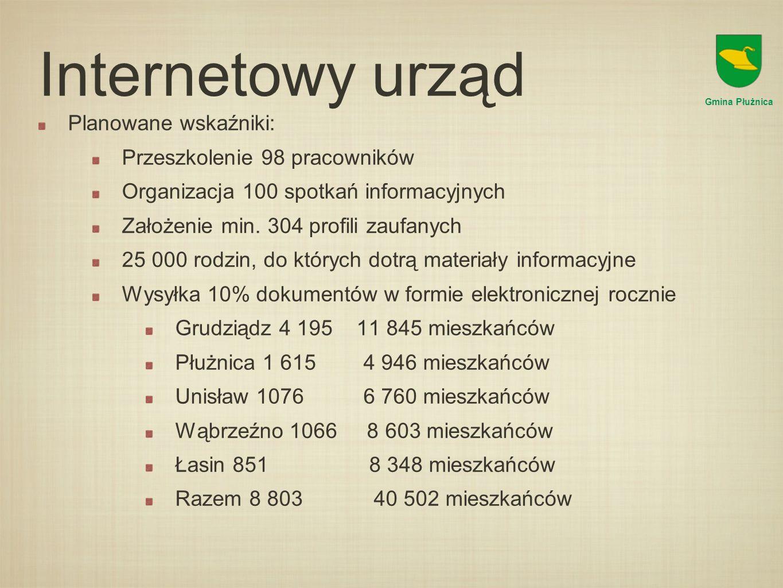 Internetowy urząd Planowane wskaźniki: Przeszkolenie 98 pracowników Organizacja 100 spotkań informacyjnych Założenie min.