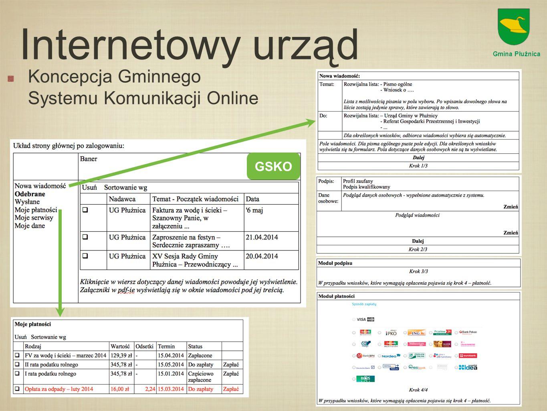 Internetowy urząd Kalendarz wójta online - www.pluznica.plwww.pluznica.pl Gmina Płużnica