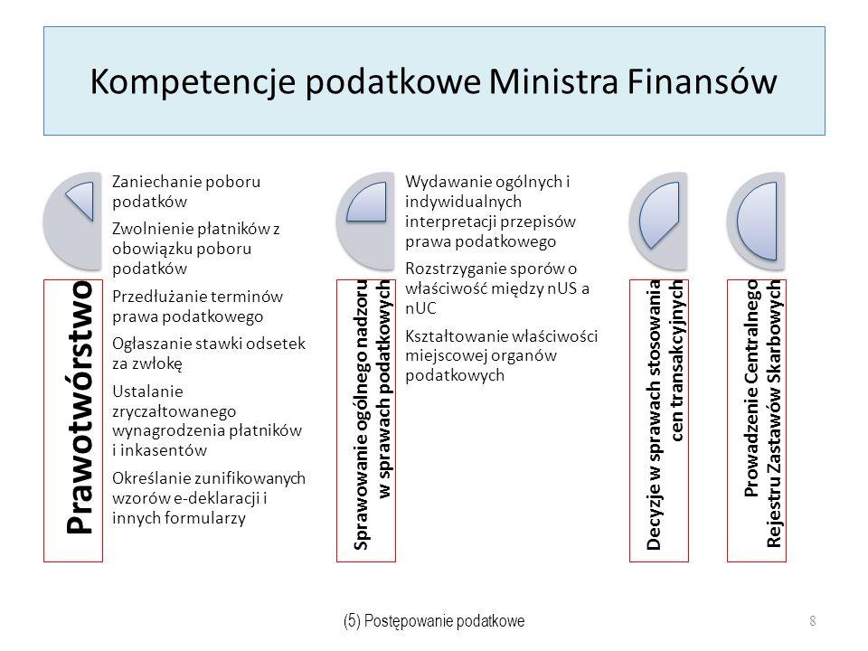 Kompetencje podatkowe Ministra Finansów Prawotwórstwo Zaniechanie poboru podatków Zwolnienie płatników z obowiązku poboru podatków Przedłużanie termin
