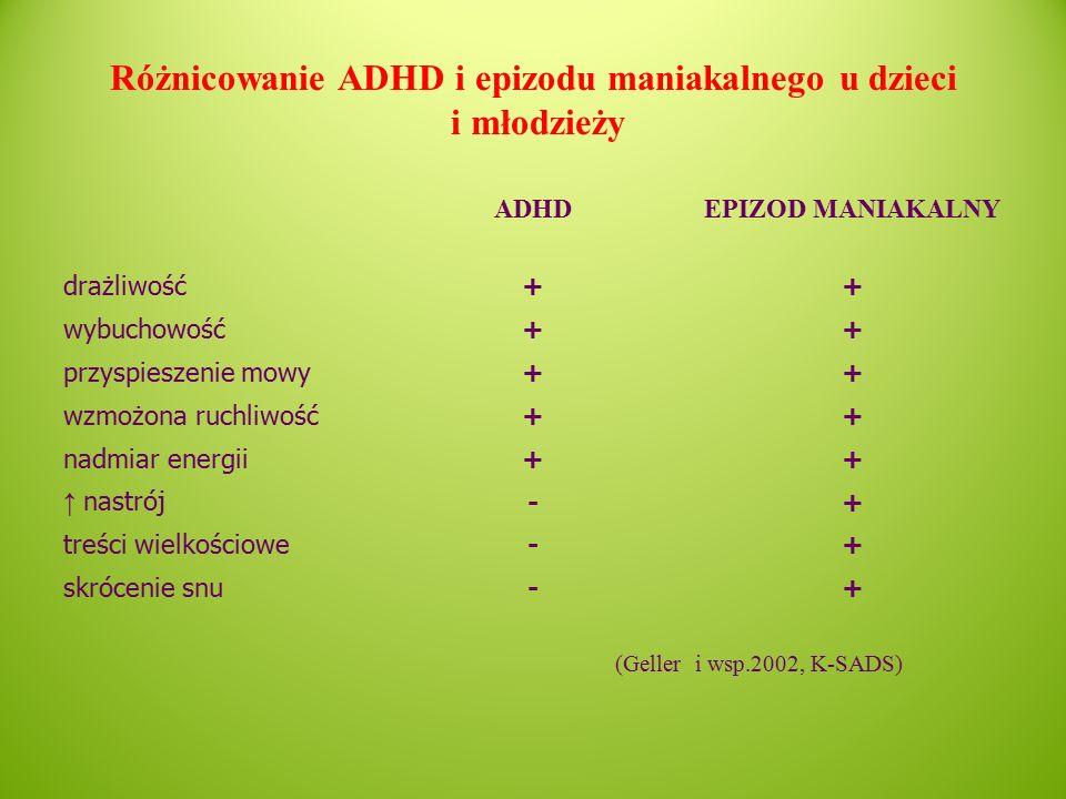 Różnicowanie ADHD i epizodu maniakalnego u dzieci i młodzieży ADHDEPIZOD MANIAKALNY drażliwość++ wybuchowość++ przyspieszenie mowy++ wzmożona ruchliwość++ nadmiar energii++ ↑ nastrój-+ treści wielkościowe-+ skrócenie snu-+ (Geller i wsp.2002, K-SADS)