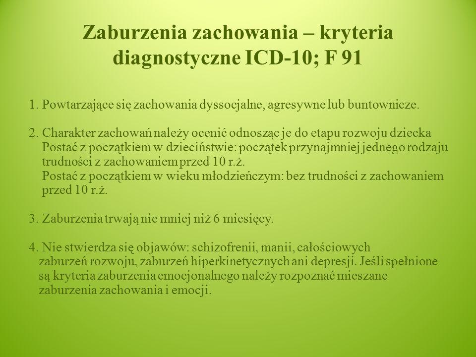 Zaburzenia zachowania – kryteria diagnostyczne ICD-10; F 91 1.