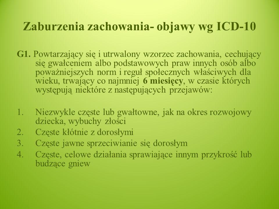 Zaburzenia zachowania- objawy wg ICD-10 G1.