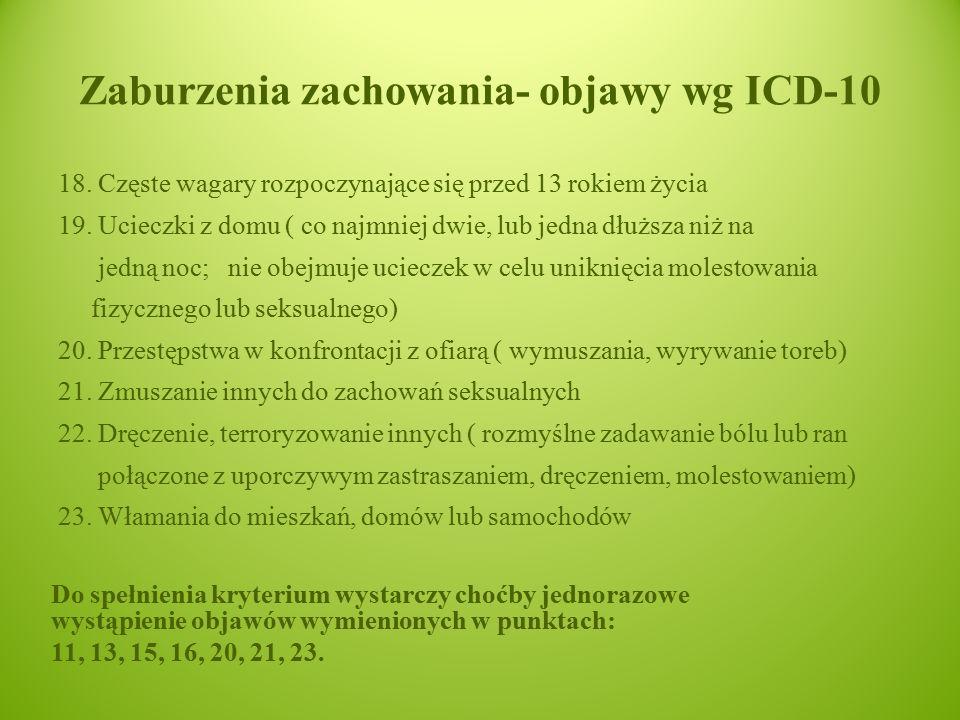 Zaburzenia zachowania- objawy wg ICD-10 18.