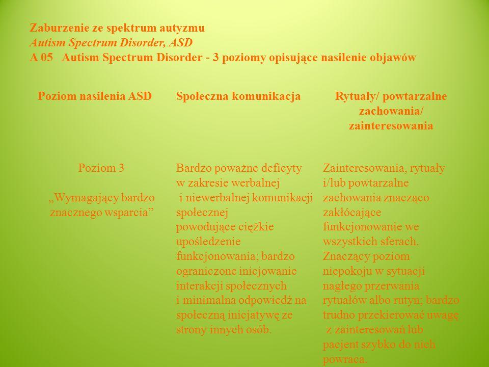 """Zaburzenie ze spektrum autyzmu Autism Spectrum Disorder, ASD A 05 Autism Spectrum Disorder - 3 poziomy opisujące nasilenie objawów Poziom nasilenia ASDSpołeczna komunikacjaRytuały/ powtarzalne zachowania/ zainteresowania Poziom 3 """"Wymagający bardzo znacznego wsparcia Bardzo poważne deficyty w zakresie werbalnej i niewerbalnej komunikacji społecznej powodujące ciężkie upośledzenie funkcjonowania; bardzo ograniczone inicjowanie interakcji społecznych i minimalna odpowiedź na społeczną inicjatywę ze strony innych osób."""