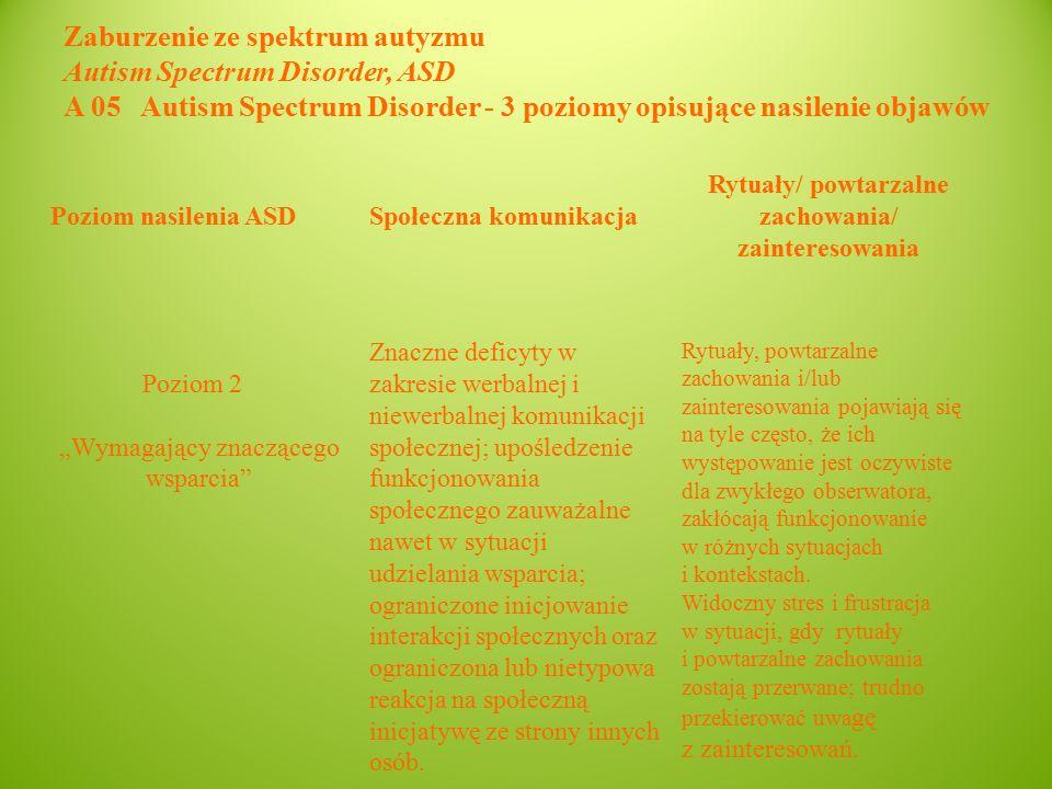 """Zaburzenie ze spektrum autyzmu Autism Spectrum Disorder, ASD A 05 Autism Spectrum Disorder - 3 poziomy opisujące nasilenie objawów Poziom nasilenia ASDSpołeczna komunikacja Rytuały/ powtarzalne zachowania/ zainteresowania Poziom 2 """"Wymagający znaczącego wsparcia Znaczne deficyty w zakresie werbalnej i niewerbalnej komunikacji społecznej; upośledzenie funkcjonowania społecznego zauważalne nawet w sytuacji udzielania wsparcia; ograniczone inicjowanie interakcji społecznych oraz ograniczona lub nietypowa reakcja na społeczną inicjatywę ze strony innych osób."""