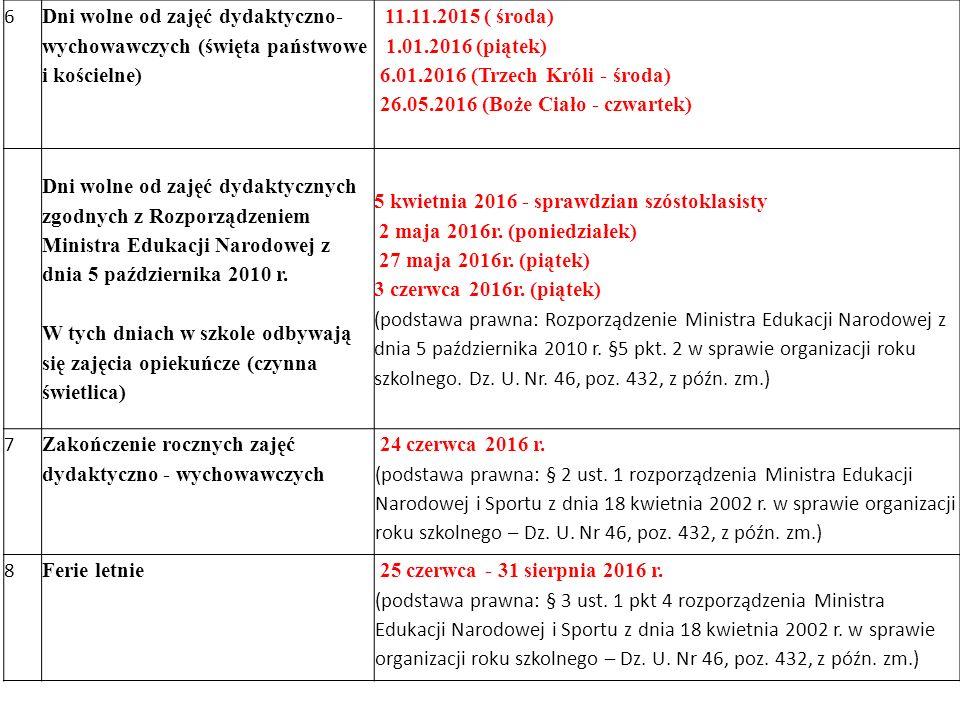 6 Dni wolne od zajęć dydaktyczno- wychowawczych (święta państwowe i kościelne) 11.11.2015 ( środa) 1.01.2016 (piątek) 6.01.2016 (Trzech Króli - środa)