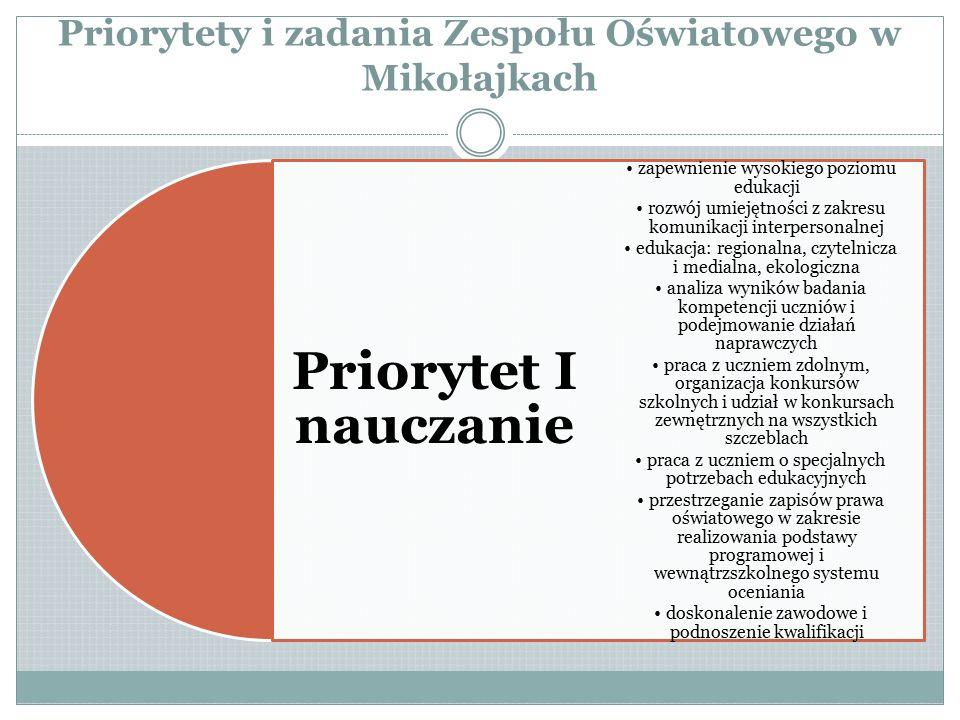 Priorytety i zadania Zespołu Oświatowego w Mikołajkach Priorytet I nauczanie zapewnienie wysokiego poziomu edukacji rozwój umiejętności z zakresu komu
