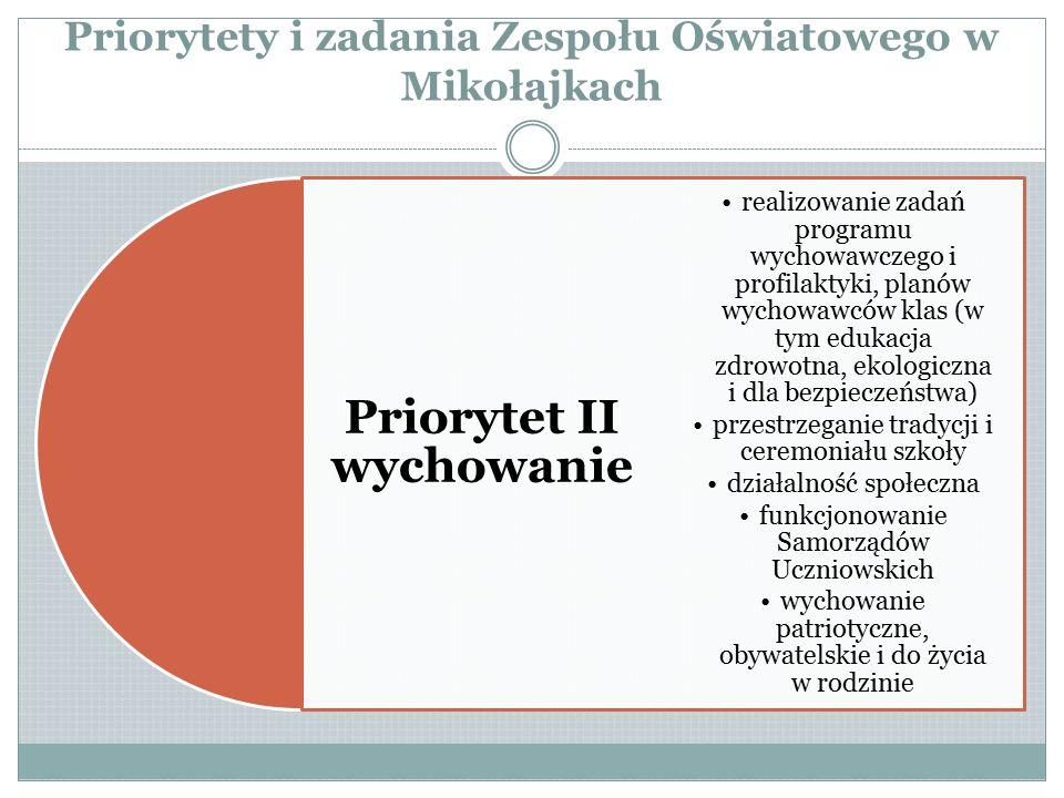 Priorytety i zadania Zespołu Oświatowego w Mikołajkach Priorytet II wychowanie realizowanie zadań programu wychowawczego i profilaktyki, planów wychow