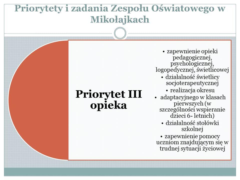 Priorytety i zadania Zespołu Oświatowego w Mikołajkach Priorytet III opieka zapewnienie opieki pedagogicznej, psychologicznej, logopedycznej, świetlic