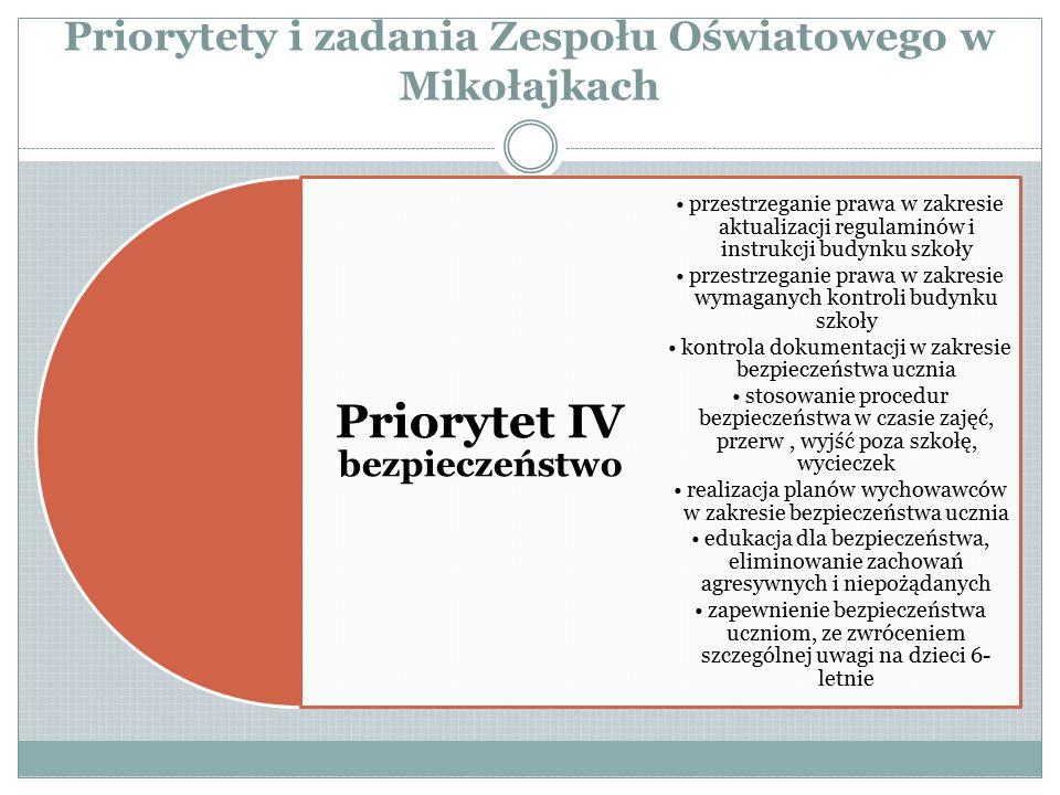 Priorytety i zadania Zespołu Oświatowego w Mikołajkach Priorytet IV bezpieczeństwo przestrzeganie prawa w zakresie aktualizacji regulaminów i instrukc