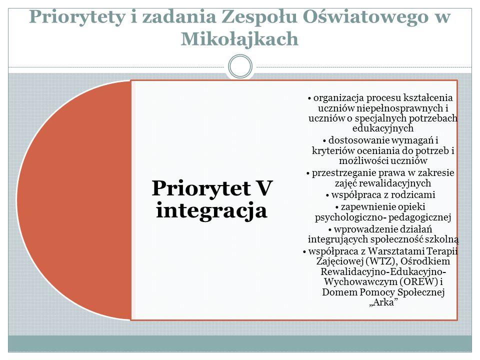 Priorytety i zadania Zespołu Oświatowego w Mikołajkach Priorytet V integracja organizacja procesu kształcenia uczniów niepełnosprawnych i uczniów o sp