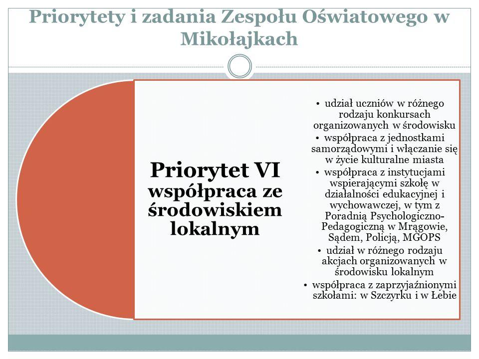 Priorytety i zadania Zespołu Oświatowego w Mikołajkach Priorytet VI współpraca ze środowiskiem lokalnym udział uczniów w różnego rodzaju konkursach or