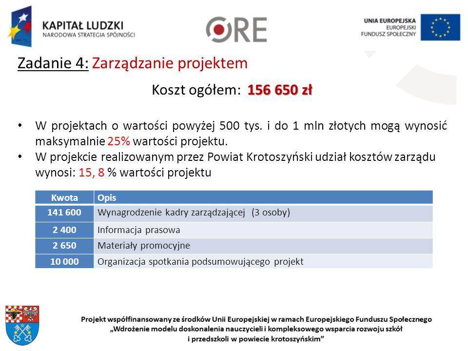Zadanie 4: Zarządzanie projektem 156 650 zł Koszt ogółem: 156 650 zł W projektach o wartości powyżej 500 tys.