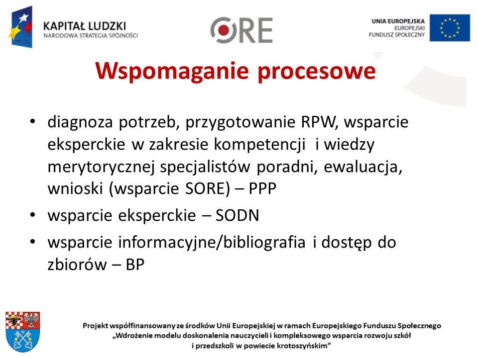 Wspomaganie procesowe diagnoza potrzeb, przygotowanie RPW, wsparcie eksperckie w zakresie kompetencji i wiedzy merytorycznej specjalistów poradni, ewaluacja, wnioski (wsparcie SORE) – PPP wsparcie eksperckie – SODN wsparcie informacyjne/bibliografia i dostęp do zbiorów – BP