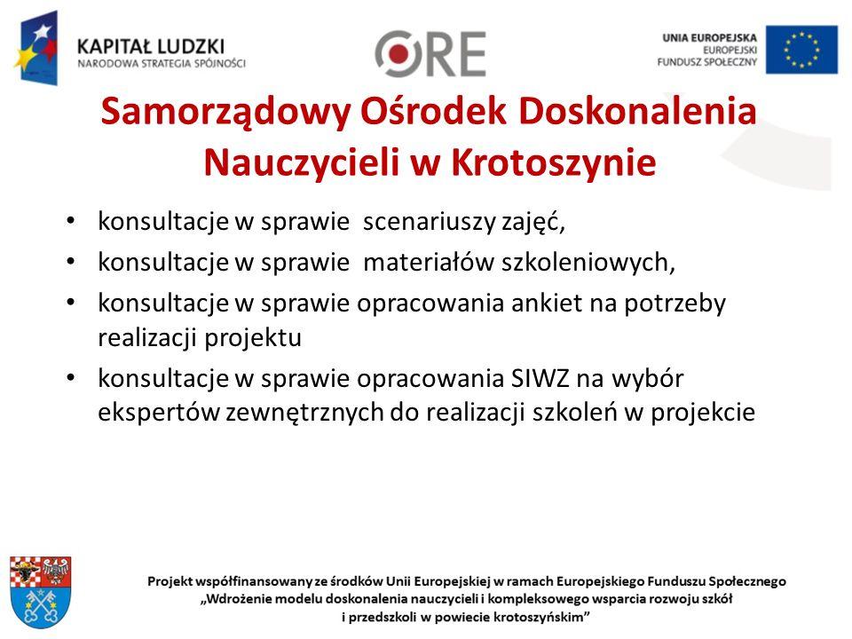 Biblioteka Pedagogiczna Książnica Pedagogiczna im.
