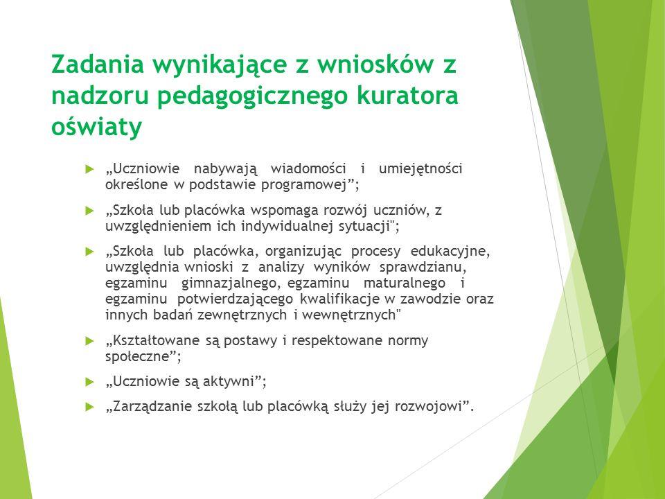 Informacja o ewaluacji zewnętrznej  W dniach 1.06.2015 do 15.06.2015 przeprowadzona ewaluacja zewnętrzna w czterech obszarach działania Szkoły:  1.