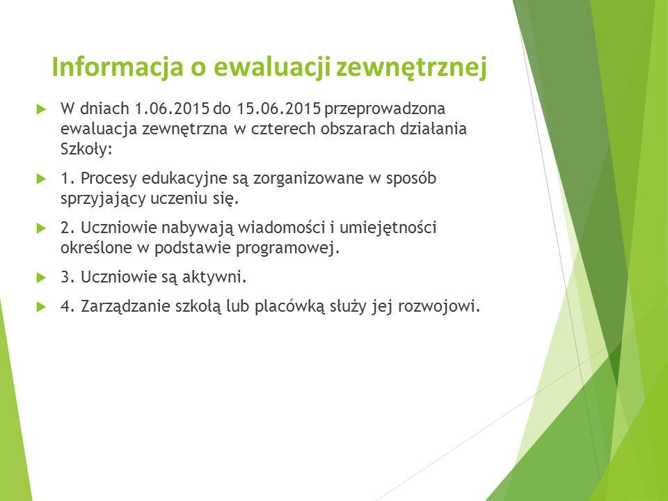 Informacja o ewaluacji zewnętrznej  Szczegółowy raport dostępny jest na stronie internetowej http://www.npseo.pl/action/raports.http://www.npseo.pl/action/raports  We wszystkich obszarach Szkoła otrzymała wysoki stopień wypełniania wymagań zawartych w rozporządzeniu Ministra Edukacji Narodowej z dnia 7.10.2009r.
