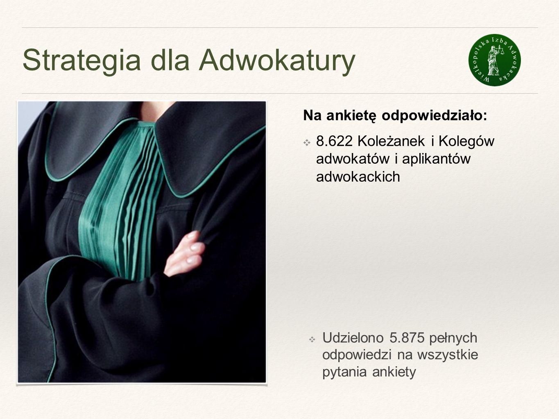 Strategia dla Adwokatury Na ankietę odpowiedziało: ❖ 8.622 Koleżanek i Kolegów adwokatów i aplikantów adwokackich ❖ Udzielono 5.875 pełnych odpowiedzi na wszystkie pytania ankiety