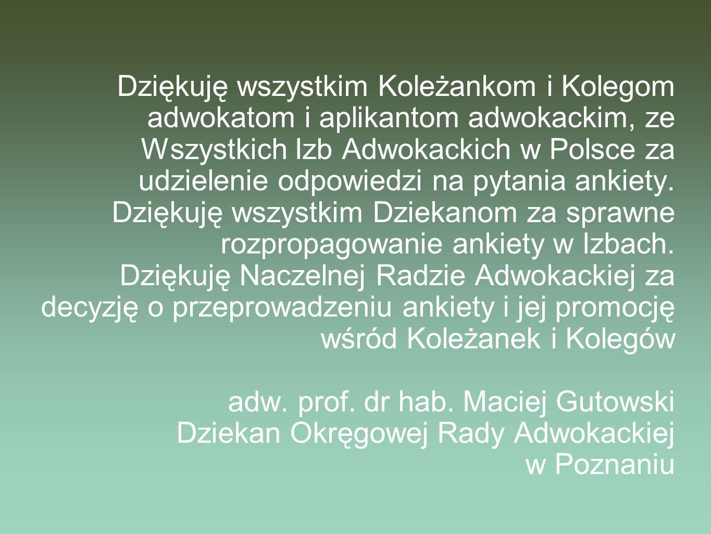 Dziękuję wszystkim Koleżankom i Kolegom adwokatom i aplikantom adwokackim, ze Wszystkich Izb Adwokackich w Polsce za udzielenie odpowiedzi na pytania ankiety.