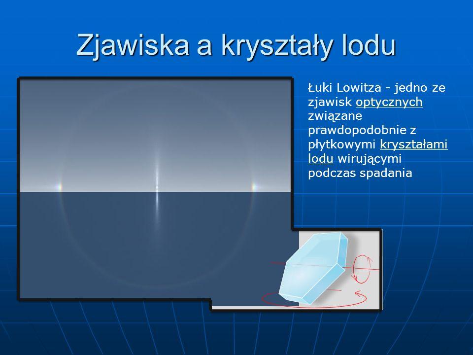 Łuki Lowitza - jedno ze zjawisk optycznych związane prawdopodobnie z płytkowymi kryształami lodu wirującymi podczas spadaniaoptycznychkryształami lodu