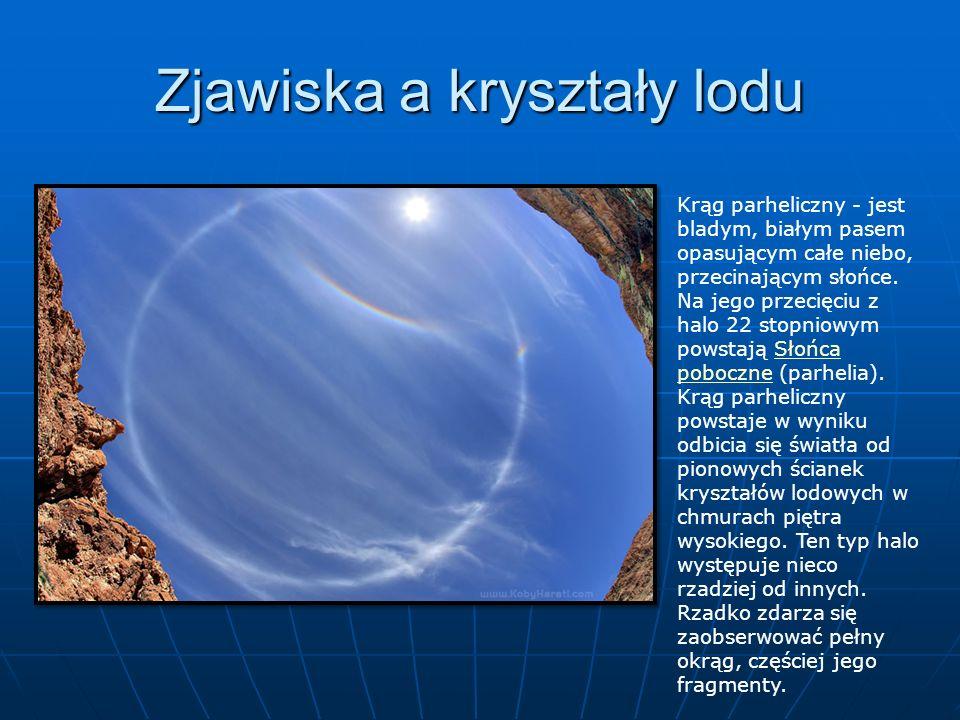 Krąg parheliczny - jest bladym, białym pasem opasującym całe niebo, przecinającym słońce.
