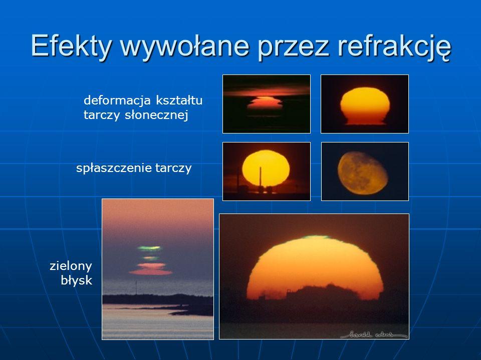 Efekty wywołane przez refrakcję deformacja kształtu tarczy słonecznej spłaszczenie tarczy zielony błysk