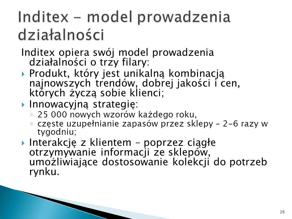 Inditex opiera swój model prowadzenia działalności o trzy filary:  Produkt, który jest unikalną kombinacją najnowszych trendów, dobrej jakości i cen,