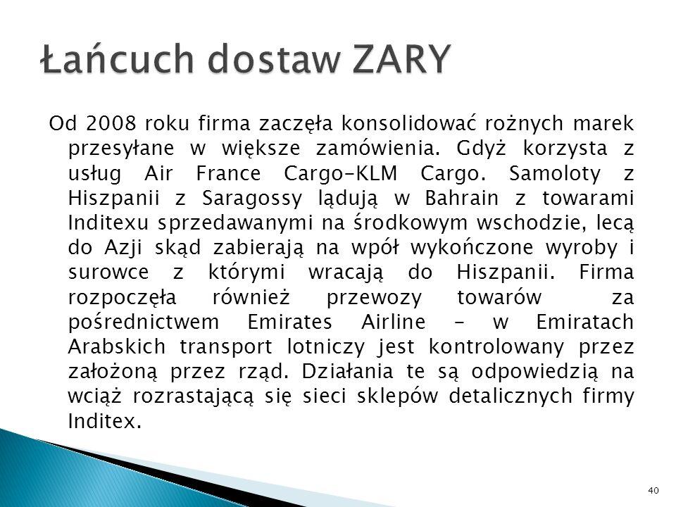 Od 2008 roku firma zaczęła konsolidować rożnych marek przesyłane w większe zamówienia. Gdyż korzysta z usług Air France Cargo-KLM Cargo. Samoloty z Hi