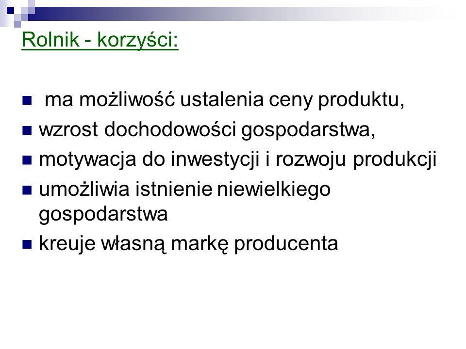 Rolnik - korzyści: ma możliwość ustalenia ceny produktu, wzrost dochodowości gospodarstwa, motywacja do inwestycji i rozwoju produkcji umożliwia istni