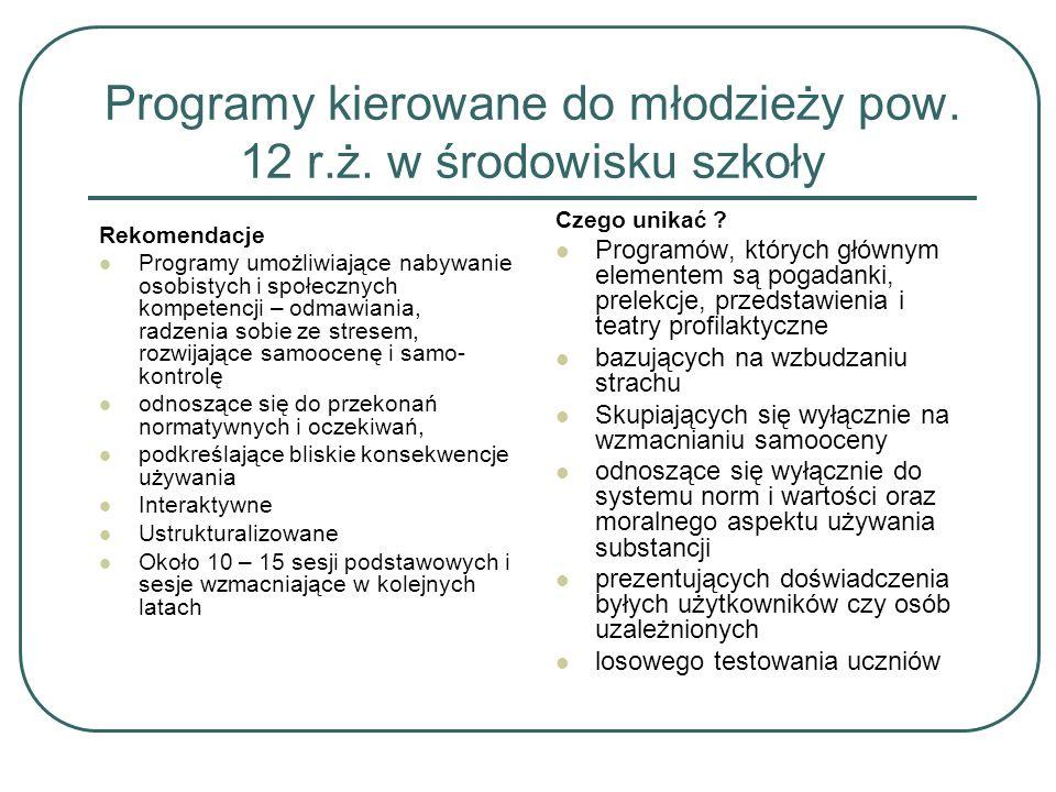 Programy kierowane do młodzieży pow. 12 r.ż.