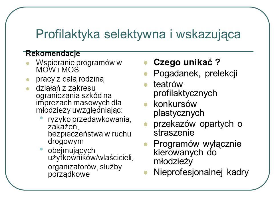 Profilaktyka selektywna i wskazująca Rekomendacje Wspieranie programów w MOW i MOS pracy z całą rodziną działań z zakresu ograniczania szkód na imprezach masowych dla młodzieży uwzględniając: ryzyko przedawkowania, zakażeń, bezpieczeństwa w ruchu drogowym obejmujących użytkowników/właścicieli, organizatorów, służby porządkowe Czego unikać .