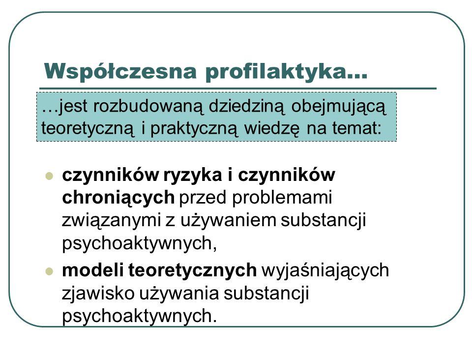 Współczesna profilaktyka… czynników ryzyka i czynników chroniących przed problemami związanymi z używaniem substancji psychoaktywnych, modeli teoretycznych wyjaśniających zjawisko używania substancji psychoaktywnych.